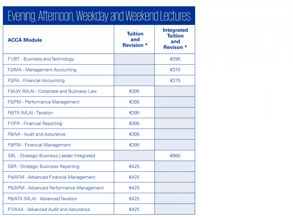 ACCA - Evening, Afternoon, Weekday and Weekend Lectures